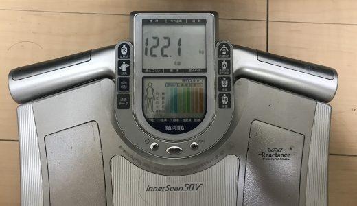 ダイエット2日目(363日後の目標体重80kg)