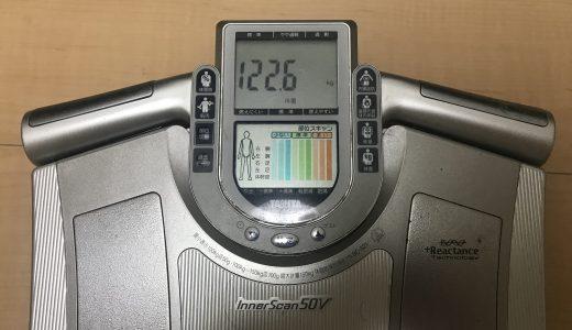 ダイエット3日目(362日後の目標体重80kg)